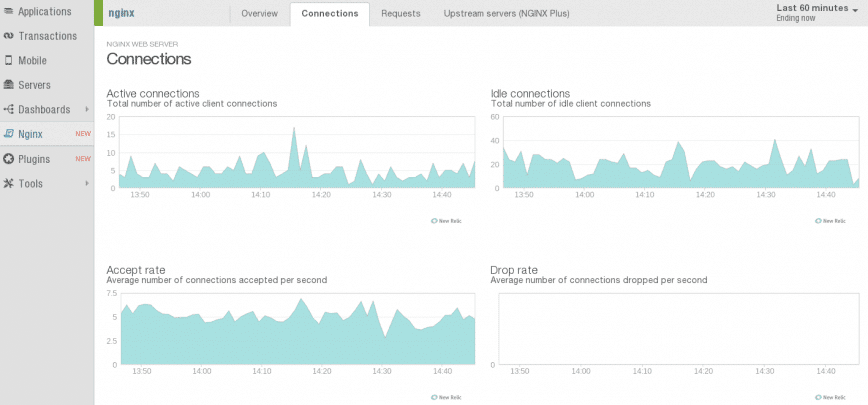 nginx new relic plugin