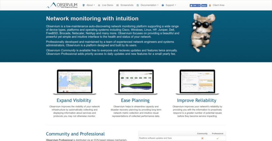 100 Top Server Monitoring & Application Performance