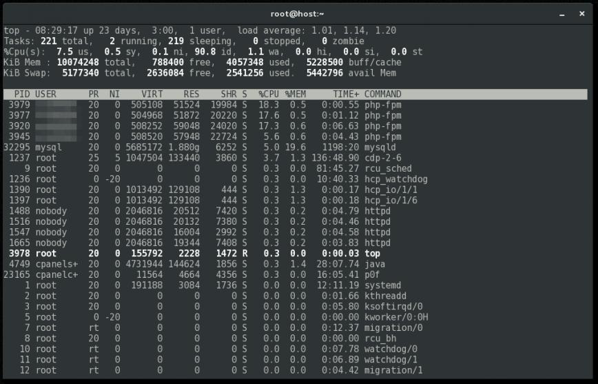 Default Linux top (procps-ng) version 3.3.10 - CentOS 7.3