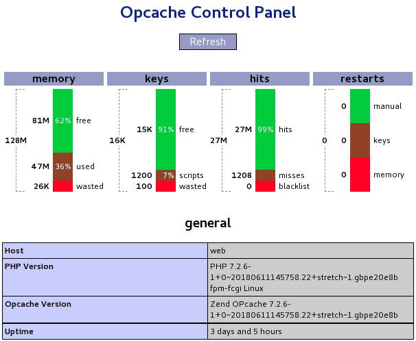 OCP Opcache Control Panel - haydenjames.io
