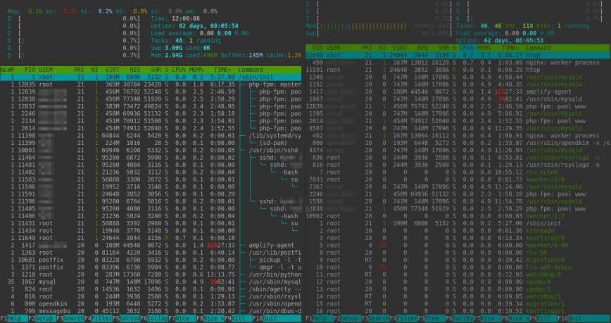 tweaked htop config