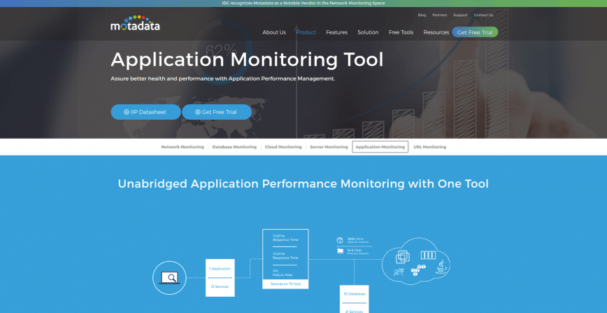 motadata Application Performance Monitoring