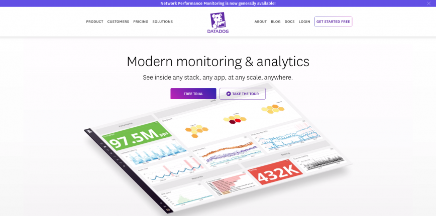 Cloud Monitoring as a Service Datadog