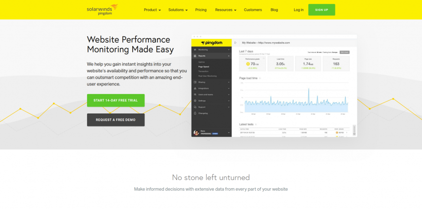 Website Performance and Availability Monitoring Pingdom