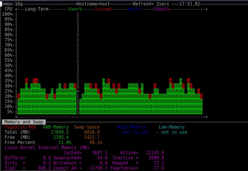 nmon cpu, memory and swap monitor