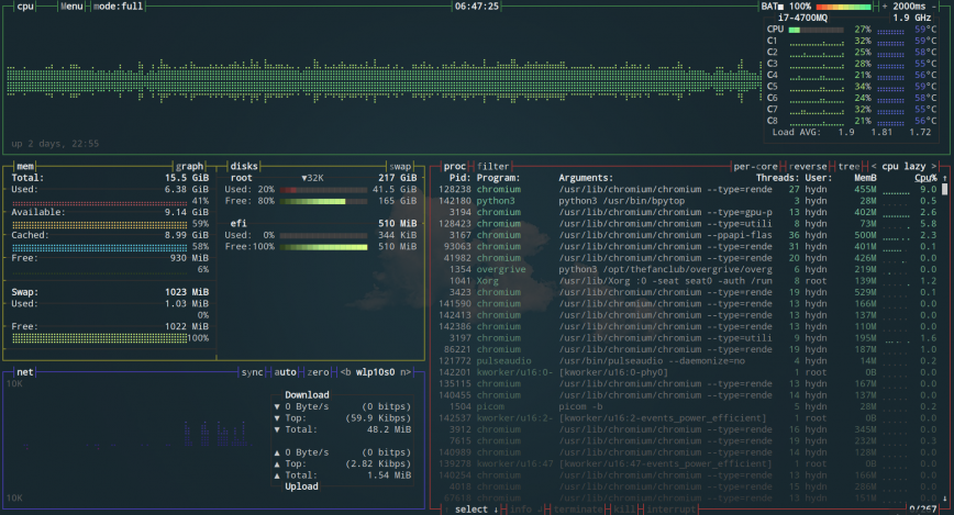 bpytop - Linux Commands frequently used by Linux Sysadmins