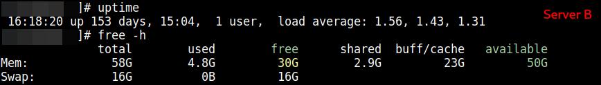 Free vs. Available Memory Server B