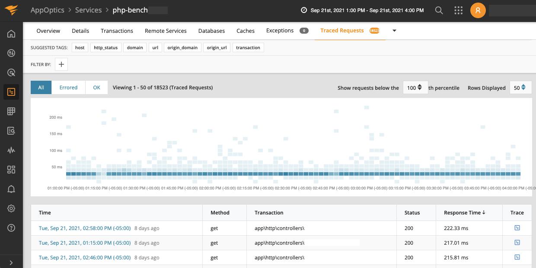 Distributed transaction tracing - AppOptics